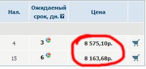 Цены на сайте Exist.ru