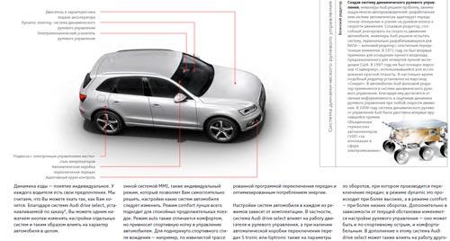 Описание системы Audi Drive Select