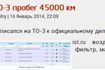 Техническое обслуживание Kia Sportage - промежуточное